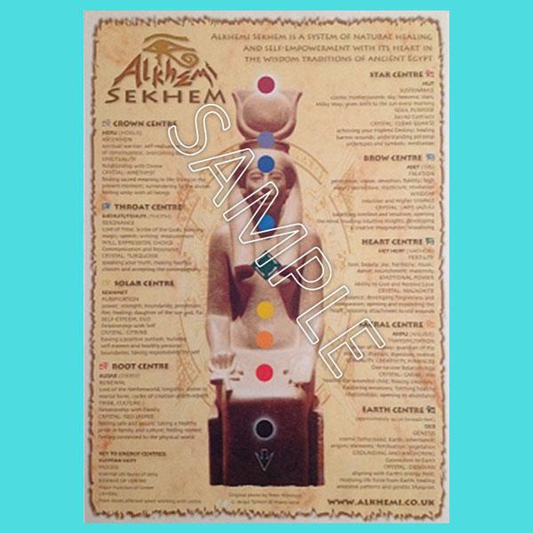 Poster of Alkhemi Chakra Chart (Download)