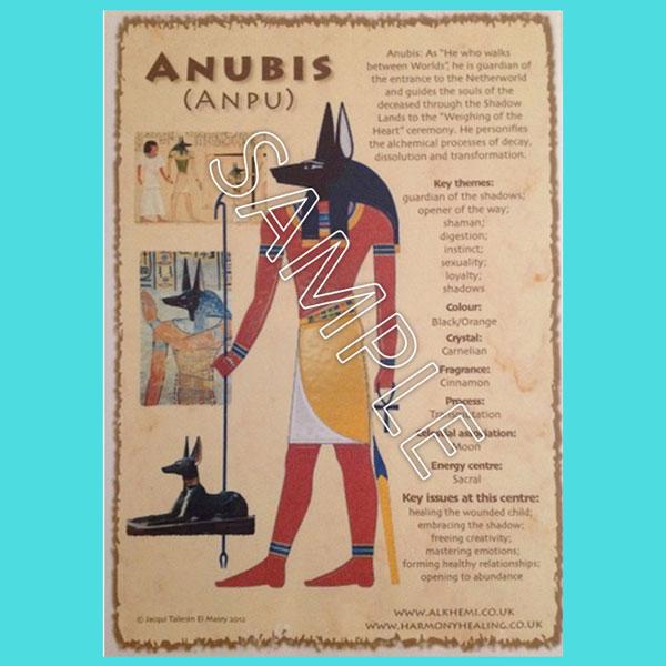 Poster of Anubis (Laminated)